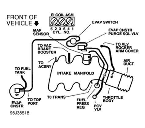 buick 3 1 engine diagram html autos post buick 3 4 liter alternator removal html autos post
