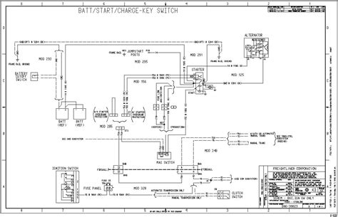 sterling acterra wiring diagram get free image about