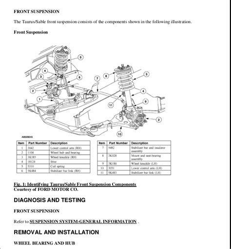 how to download repair manuals 2011 ford taurus transmission control 2006 ford taurus service repair manual