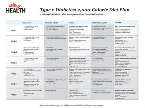 type 2 diabetes cookbook plan the ultimate beginner s diabetic diet cookbook kickstarter plan guide to naturally diabetes proven easy healthy type 2 diabetic recipes books diabetes diet chart and diet on
