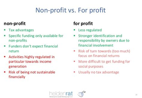 Mit Mba Vs Columbia Mba For Nonprofit by Business Model Development In Social Business