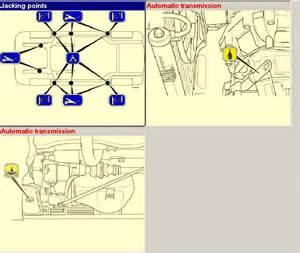renault clio wiring diagram schemes auto renault auto