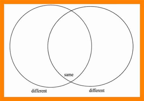 Venn Diagram Template 21 Wiring Diagram Images Wiring Editable Venn Diagram Template
