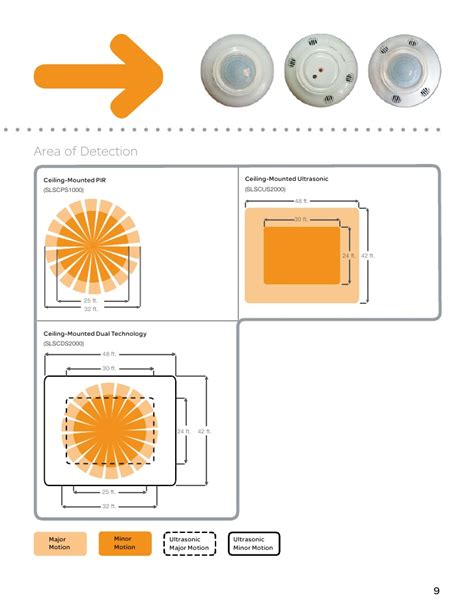 hubbell lighting photo sensor wiring diagram hubbell