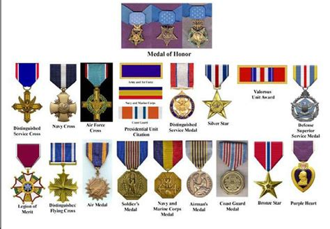 military badges and rank medals of america image gallery navy medals and awards