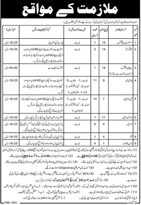 pattern making jobs in hyderabad job opportunities in sindh regiment centre hyderabad