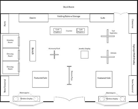 layout of hotel store clothing boutique floor plan design portfolio