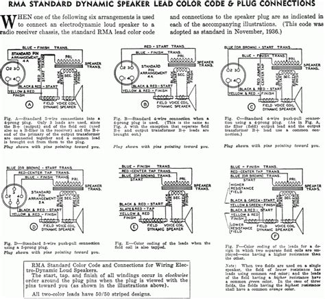resistor dot code rma resistor color code 28 images atwater kent service data jan 1935 index resistor dot