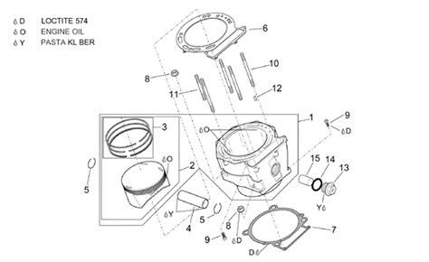 aprilia pegaso 650 wiring diagram wiring diagram
