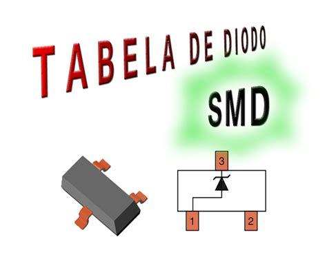 resistor smd de precisão resistor smd tabela 28 images borges corporation identificando resistores smd eletroinfo