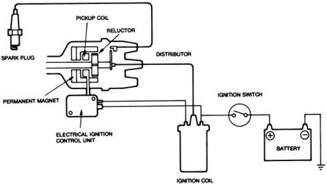 1987 chrysler conquest wiring diagram 1987 mitsubishi