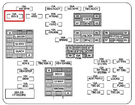 2004 gmc yukon fuse box wiring diagram ip 2004 gmc yukon fuse box diagrams auto wiring diagram
