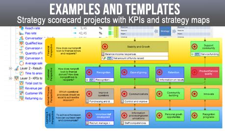 Balanced Scorecard Software And Training Bsc Designer Software Scorecard Template