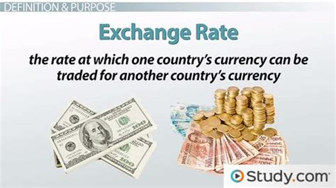Foreign Currency Impact Mba by Exchange Rate Determination And Conversion Across
