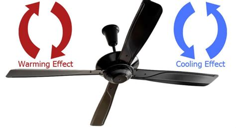 which way should fan turn to cool room ceiling fans when and how to change rotation direction