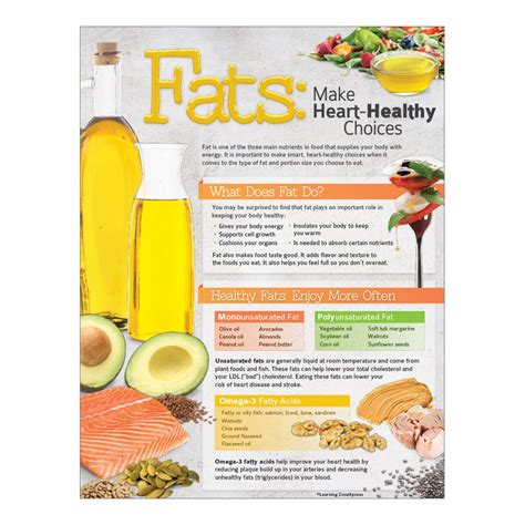 healthy fats fats make healthy choices handouts