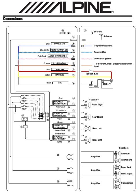 alpine subwoofer wiring diagram wiring diagrams wiring
