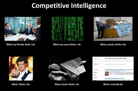 does my i what my friends think i do competitive intelligence what my friends think i do