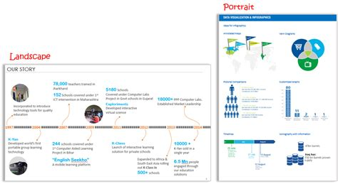 change powerpoint layout to landscape how to adjust the layout of the slide goodly