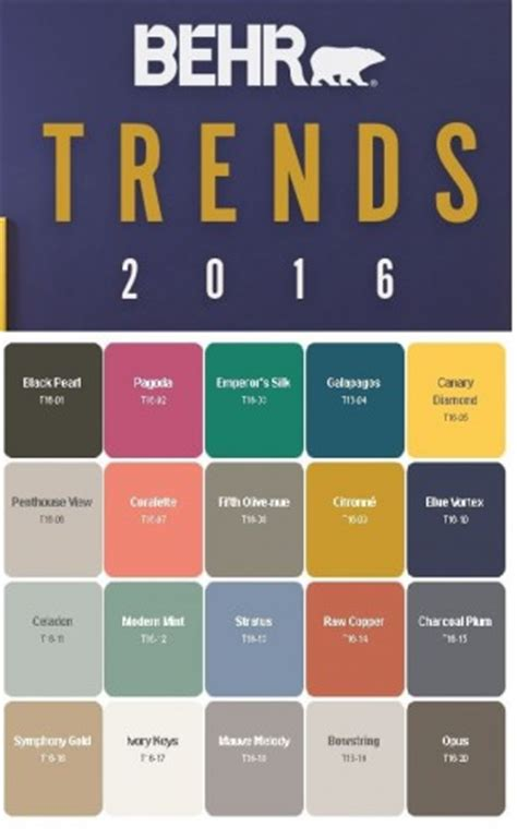 behr paint color trends donco designs
