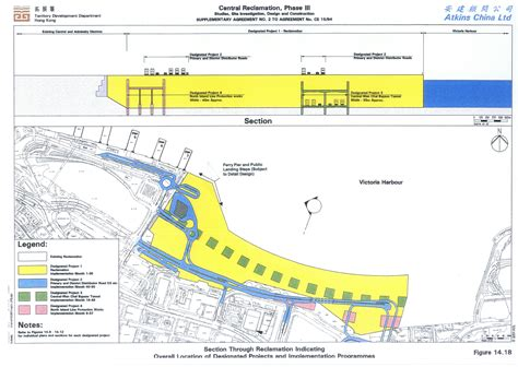 section iii central reclamation phase iii studies site