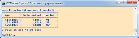 princess gladys ingrid membuat tabel princess gladys ingrid membuat tabel relasi database