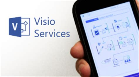 visio customer service diagrams with visio services office blogs