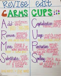 Image result for arms revision writing activities