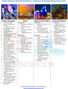 World Rides List Disney Mamas Walt Disney World 101 Fastpass Tiers And