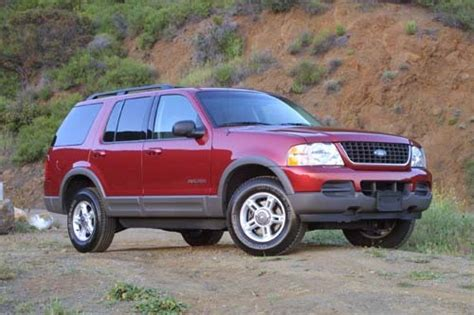 ford explorer suv pricing features edmunds