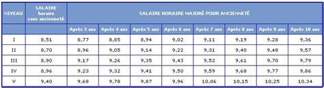 horaire femme de chambre salaire femme de menage services 224 domicile letarif com