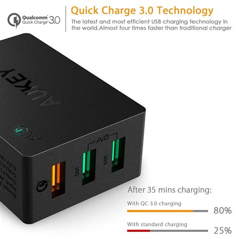Vivan Charge 3 0 Qualcomm 3 0 Travel Charger Adapter aukey pa t14 3 port usb qualcomm qui end 2 15 2020 4 38 pm