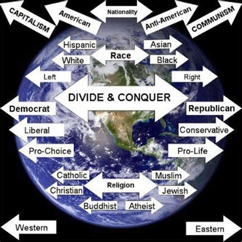 goldman sachs illuminati how to a nation distract deceive divide