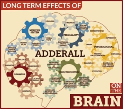 Effects Of Detox On The Brain by 100 Term Side Effects Of Term Effects Of