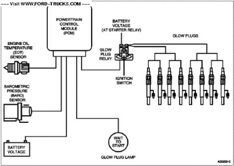91 f250 glow wiring diagram get free image about