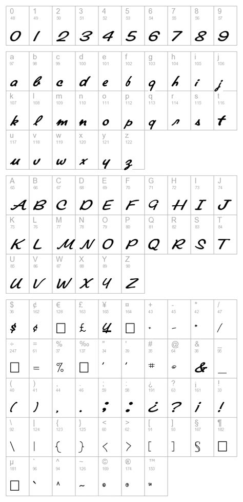 Html Layout Bold | elaine font 81 bold font download best ttf fonts for free