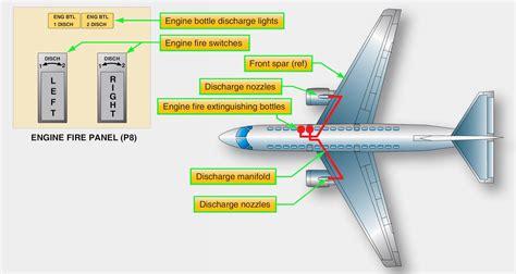 b777 hydraulic system wiring diagrams wiring diagram