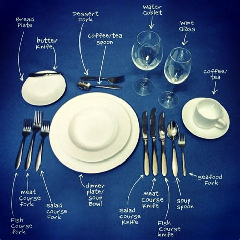 How To Set The Table Properly by How To Properly Set The Table Home Ideas
