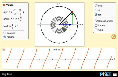 pattern in unit circle 213 best pre calculus trig images on pinterest