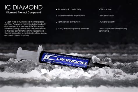 Ic Diamond Thermal Compound Review Hardware Canucks