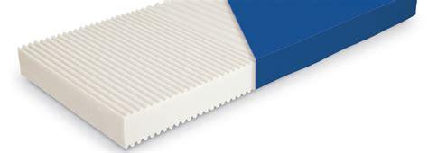 Mattress Care by Preventive Passive Mattress Effectacare 10 Linet Beds