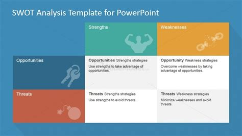 swot matrix template powerpoint swot matrix powerpoint template slidemodel