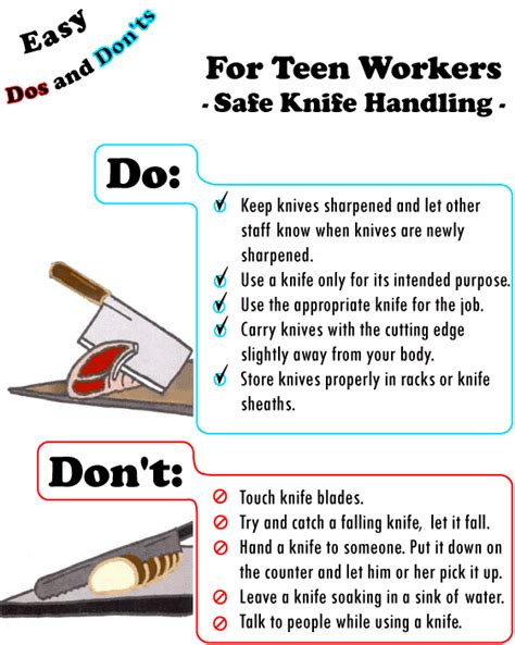 safety kitchen knives poster glog by legendarybossx publish with glogster