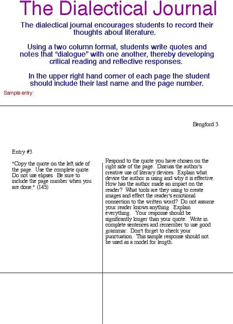 Dialectical Essay by Dialectic Essay