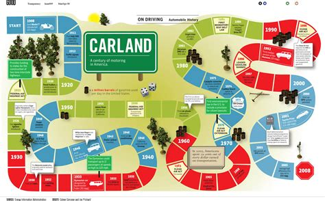 infographic layout ideas 25 exciting and effective infographic designs