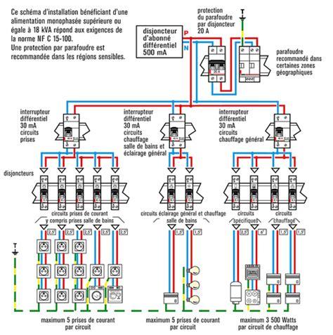 cablage electrique cuisine sch 233 ma de principe 233 lectrique d une maison tuto 233 lectricit 233