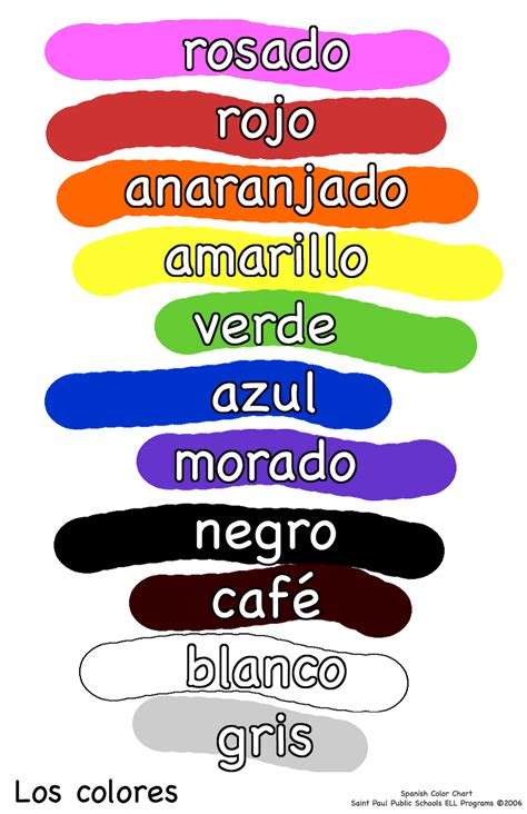 spanish colors how to say yellow in spanish wednesday 10 14 15 a day sra lucas espa 241 ol