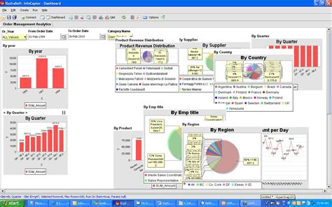 free kpi dashboard excel template free project portfolio reporting dashboard in excel