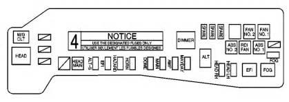 pontiac vibe 2004 fuse box diagram auto genius
