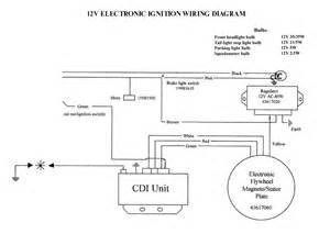 cdi stator wiring diagram cdi tester diagram elsavadorla